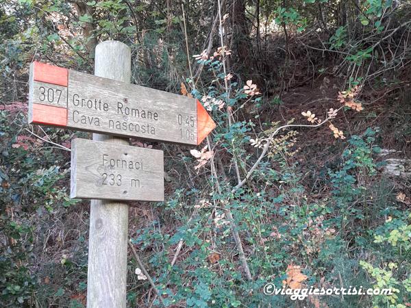 punto di partenza grotte romane_